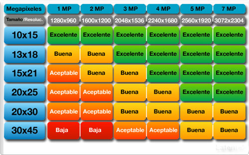 tabla-resolucion-megapixeles